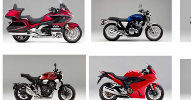 Honda Motorcycle Prices